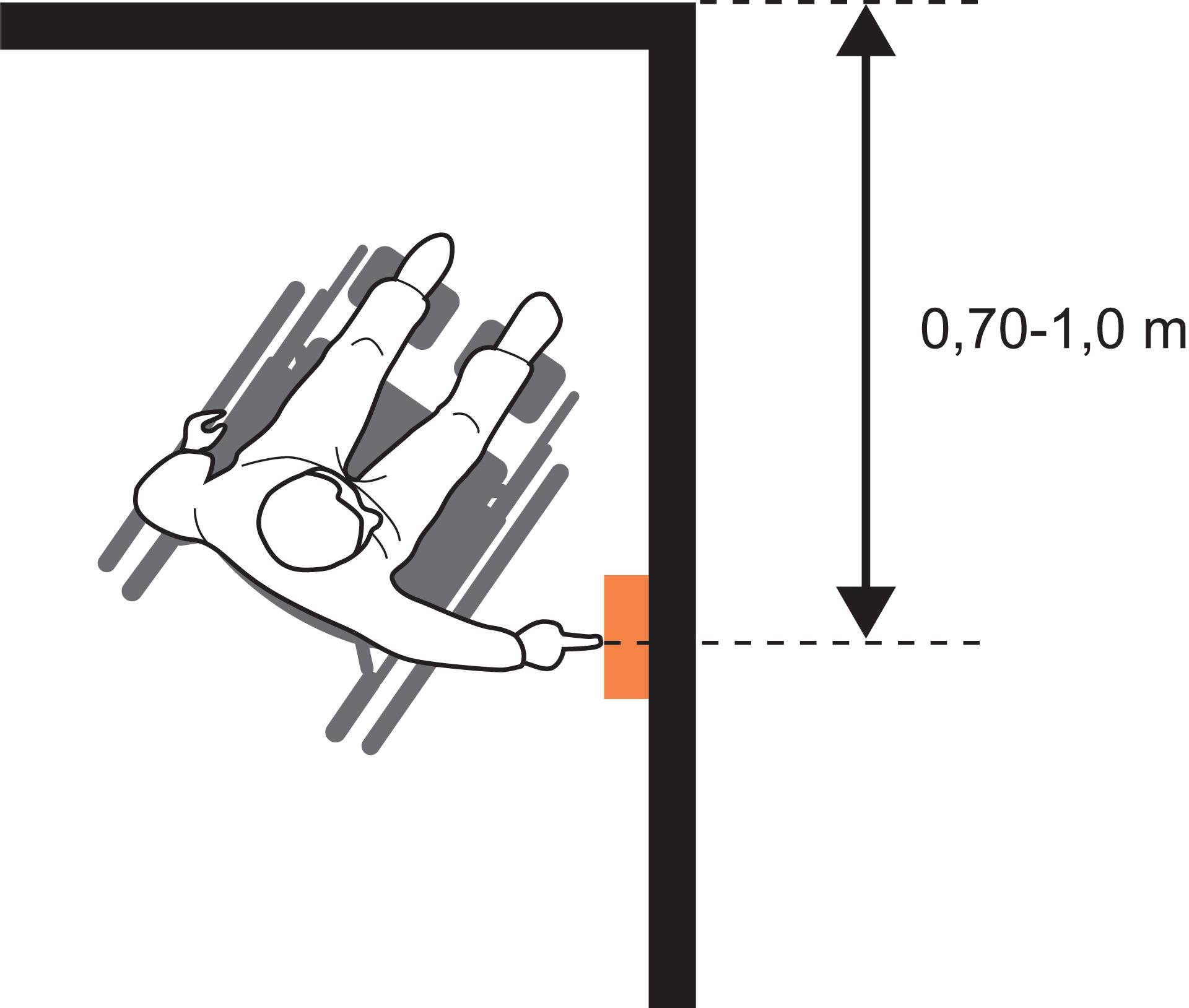 Hur du ansluter en horn knapp