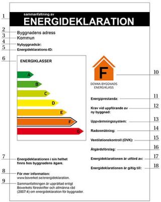 Nya sammanfattningen för energideklaration.